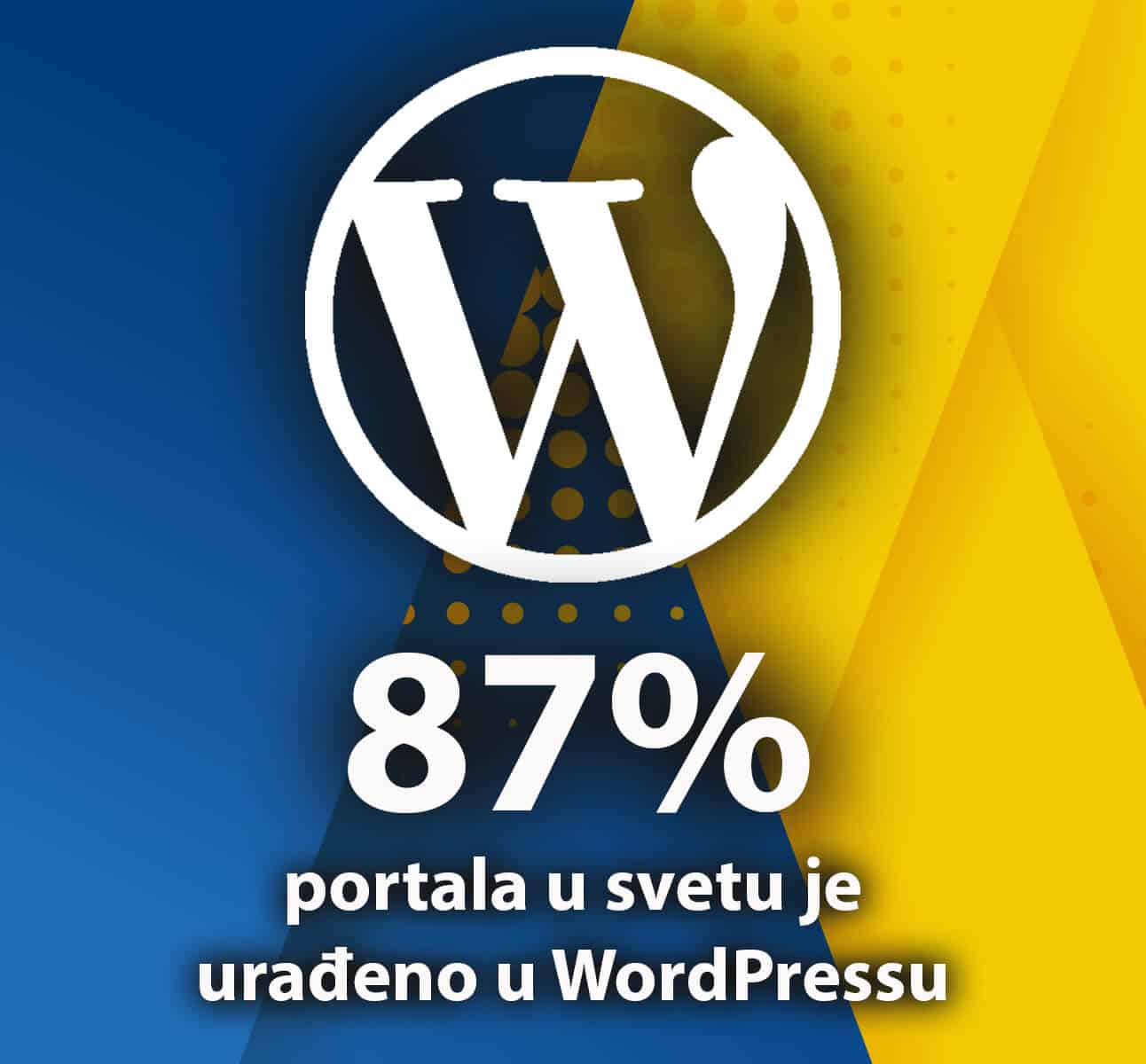 izrada sajta u wordpressu portal vesti