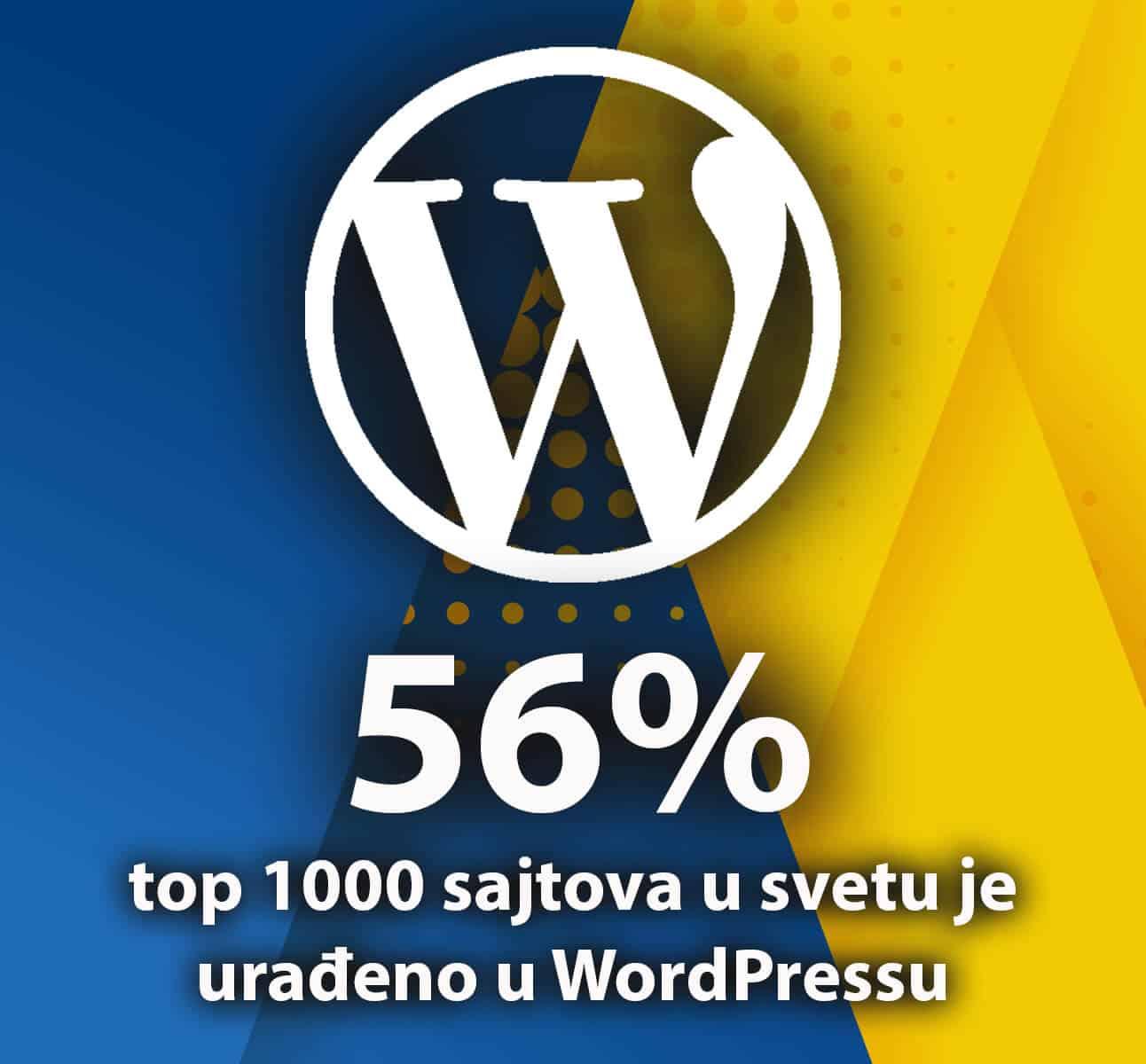 izrada sajta u wordpressu top 100 sajtova