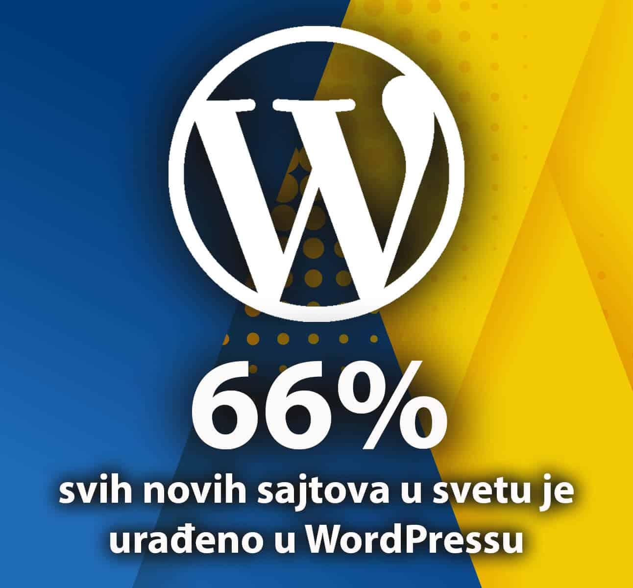 izrada novog sajta u wordpressu